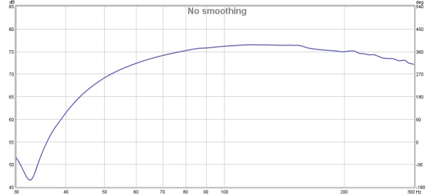 Charakterystyka częstotliwościowa APS AEON