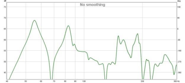Pomiar pułapki basowej - mikrofon wewnątrz pułapki