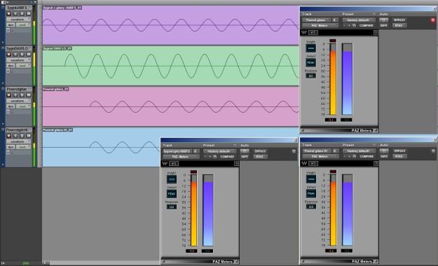DAW-AMP i dwa interfejsy z różnymi poziomami
