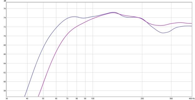 EBS NeoLine 112 i ProLine 410